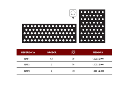 Perforated sheets used in exterior design.